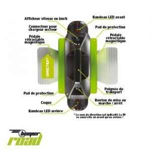 BEEPER ROAD R1 • ICE BLUE elektro-Einrad6